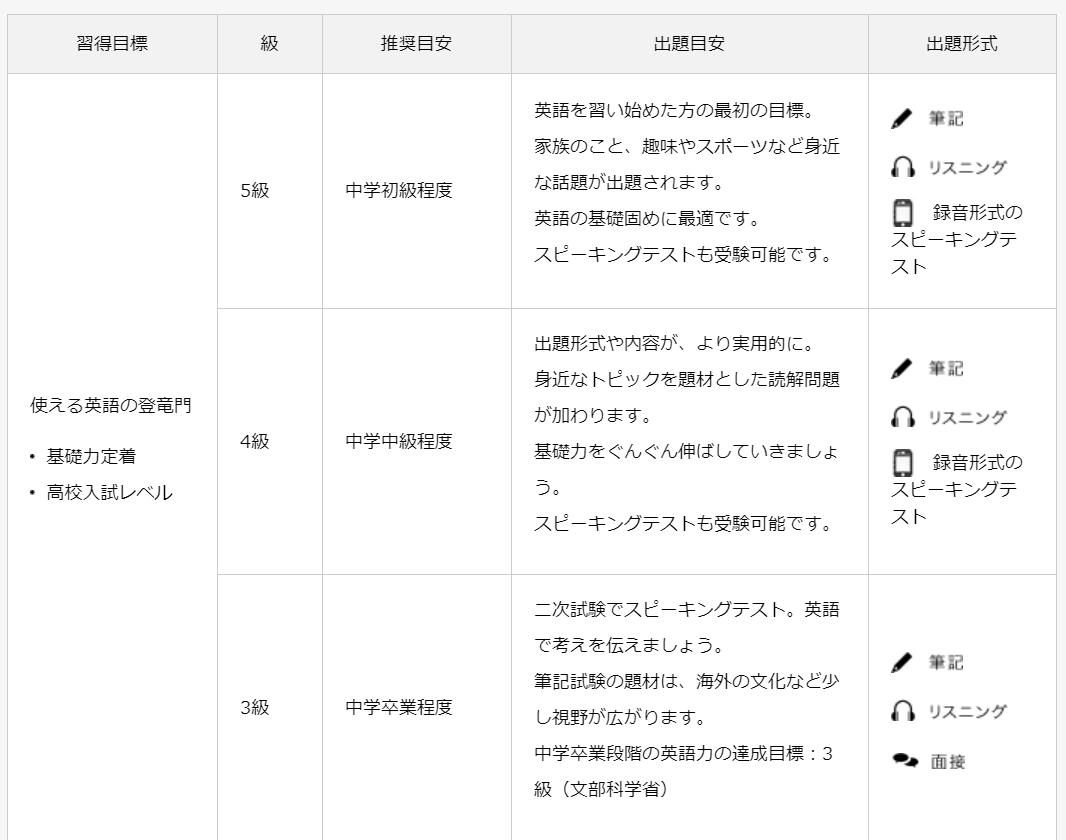 f:id:nakahiyo:20190430154233p:plain