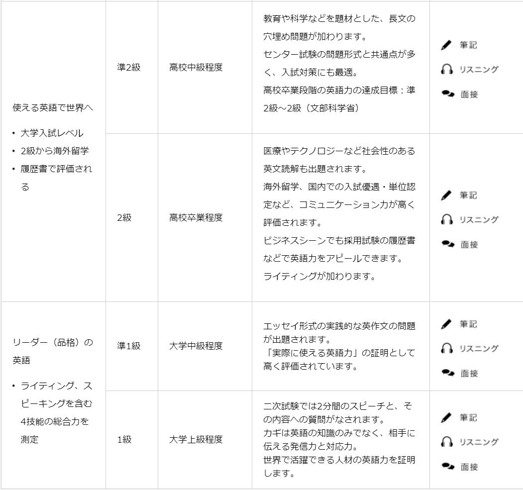 f:id:nakahiyo:20190430155641p:plain